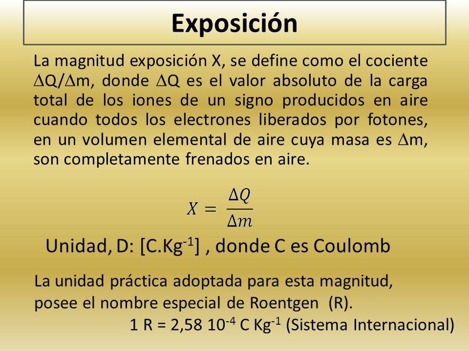 Exposición Unidad, D: [C.Kg-1] , donde C es Coulomb